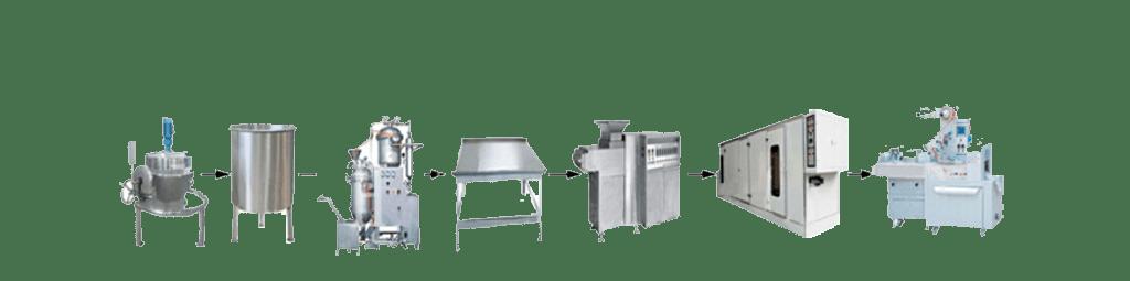 Изображение - Оборудование для производства леденцов linija-proizvodstva-molochnyh-irisnyh-konfet-s-jekstruderom